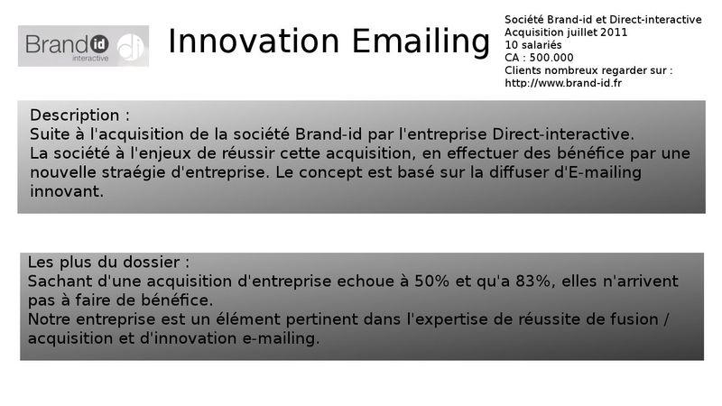 BrandID_InnovationEmailing
