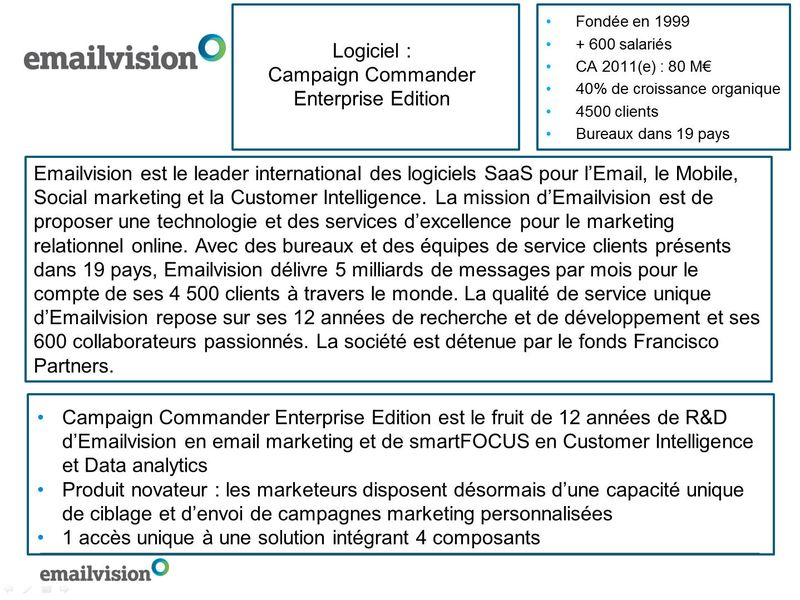 EMAILVISION_CAMPAIGN_COMMANDER_ENTERPRISE_EDITION
