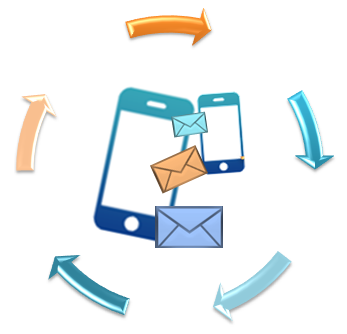 Email et mobile