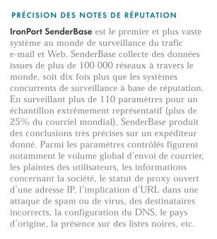 SenderBase_realisation-reputation