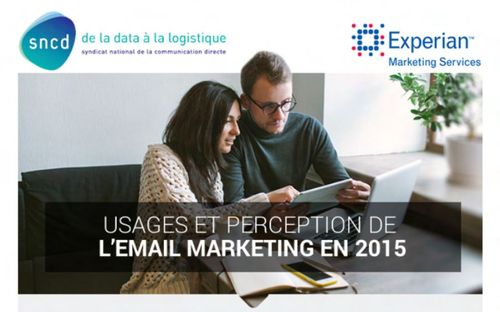 Perception email marketing