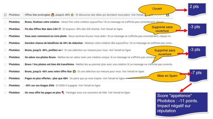 Gmail  réputation négative